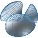Navicat Data Modeler